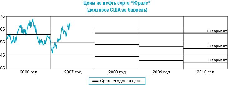 Центральный банк и его роль в денежно-кредитном регулирование